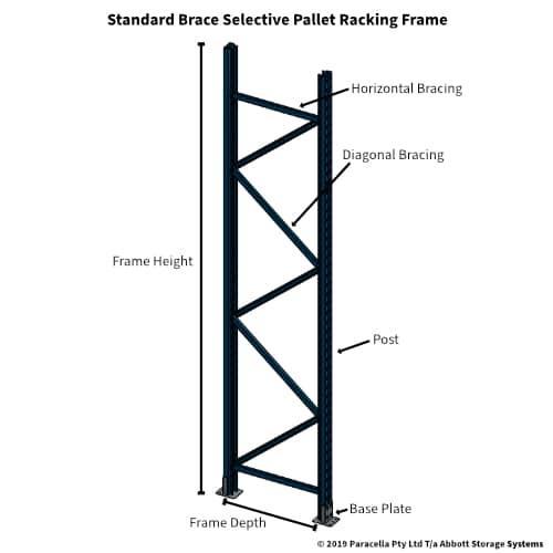 Standard Brace Selective Pallet Racking Frame
