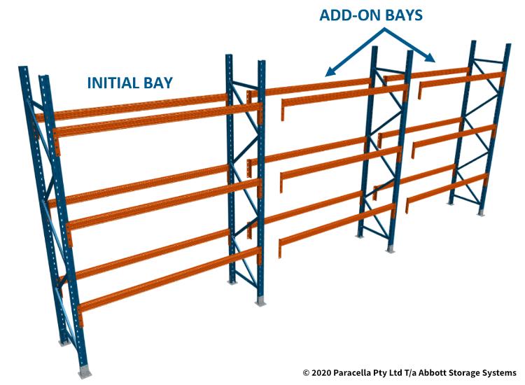 Pallet Racking Measured - Bay Types