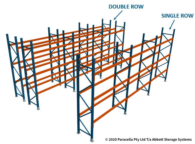 Pallet Racking Measured - Row Configrations
