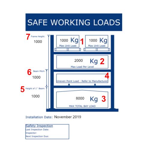 Safe Working Load Sign Explaination